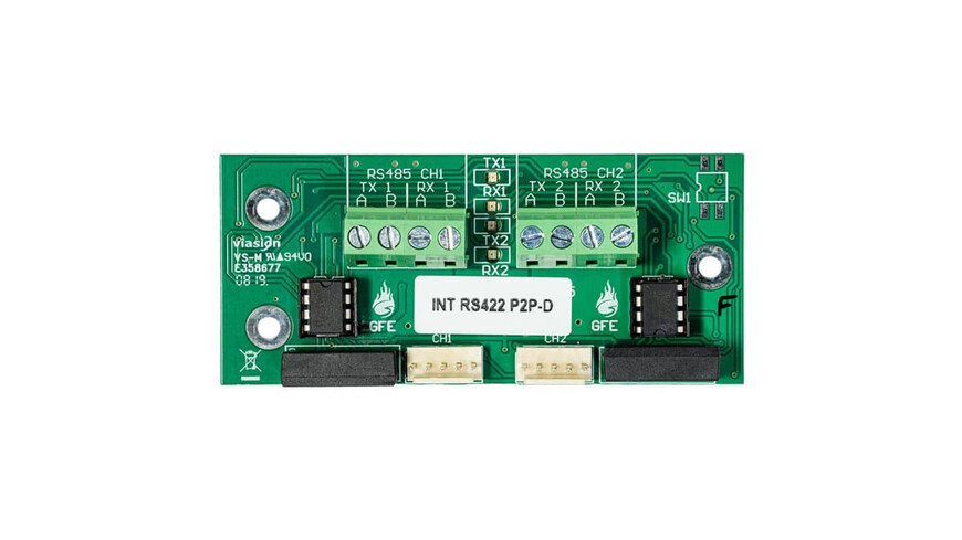GlobalFire INT RS422 P2P-D